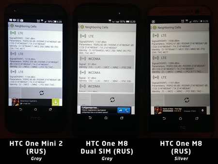 Прием сигнала LTE моделями HTC One M8 Dual SIM, HTC One M8 и HTC One Mini 2